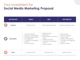 Your Investment For Social Media Marketing Proposal Ppt Powerpoint Presentation Icon Graphics