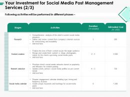Your Investment For Social Media Post Management Services Content Creation Ppt Infographics