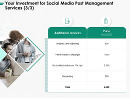 Your Investment For Social Media Post Management Services Copywriting Ppt Portfolio