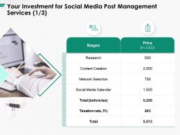 Your Investment For Social Media Post Management Services Ppt Powerpoint Presentation Icon