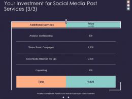 Your Investment For Social Media Post Services Ppt Powerpoint Presentation Designs