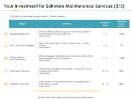 Your Investment For Software Maintenance Services Monitoring Ppt Gallery