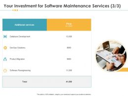 Your Investment For Software Maintenance Services Solutions Ppt Layouts
