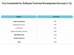 Your Investment For Software Technical Development Services Process Ppt Layouts