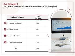 Your Investment For System Software Performance Improvement Services Migration Ppt File