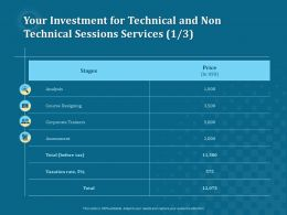 Your Investment For Technical And Non Technical Sessions Services Analysis Ppt File Aids