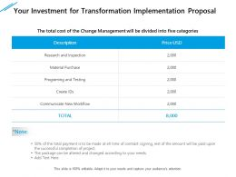 Your Investment For Transformation Implementation Proposal Ppt Objects
