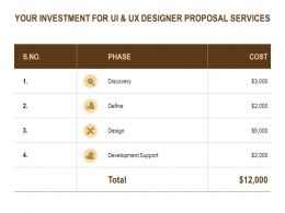 Your Investment For UI And UX Designer Proposal Services Ppt Powerpoint Presentation Styles Visual