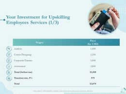Your Investment For Upskilling Employees Services L1573 Ppt Powerpoint File Vector