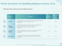 Your Investment For Upskilling Employees Services L1574 Ppt Powerpoint Layouts