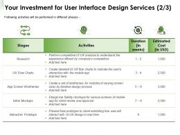 Your Investment For User Interface Design Services L1755 Ppt Powerpoint Template