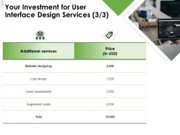 Your Investment For User Interface Design Services L1756 Ppt Powerpoint Inspiration
