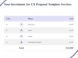 Your Investment For UX Proposal Template Services Ppt Powerpoint Images
