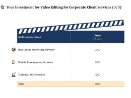 Your Investment For Video Editing For Corporate Client Services Mobile Ppt Infographics