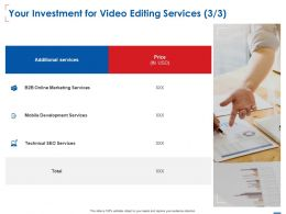 Your Investment For Video Editing Services Ppt Powerpoint Presentation Inspiration