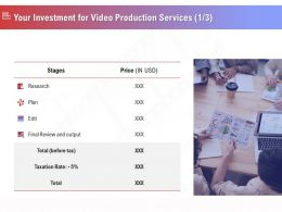 Your Investment For Video Production Services Plan Ppt Topics