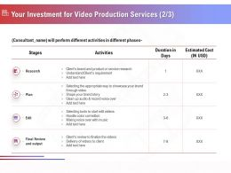 Your Investment For Video Production Services Research Ppt Clipart