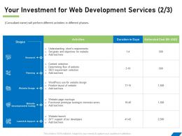 Your Investment For Web Development Services Activities Ppt Powerpoint Presentation File