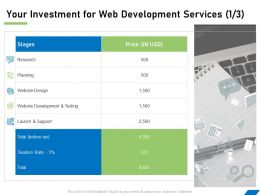 Your Investment For Web Development Services Planning Ppt Powerpoint Presentation File