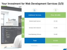 Your Investment For Web Development Services Services Ppt Powerpoint File Brochure