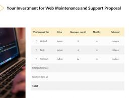 Your Investment For Web Maintenance And Support Proposal Ppt Powerpoint Presentation Summary