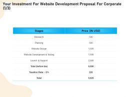 Your Investment For Website Development Proposal For Corporate Planning Ppt Clipart