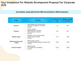 Your Investment For Website Development Proposal For Corporate Research Ppt Model