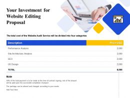 Your Investment For Website Editing Proposal Ppt Powerpoint Presentation Gallery