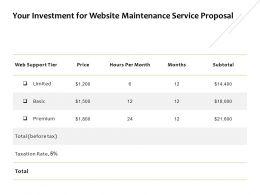Your Investment For Website Maintenance Service Proposal Presentation Slides