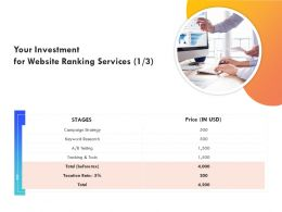 Your Investment For Website Ranking Services Research Ppt Powerpoint Presentation Icon