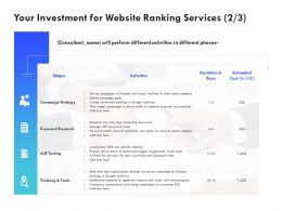 Your Investment For Website Ranking Services Strategy Ppt Powerpoint Presentation File
