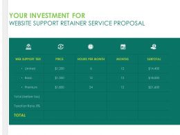 Your Investment For Website Support Retainer Service Proposal Ppt Gallery