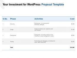 Your Investment For WordPress Proposal Template Ppt Powerpoint Presentation File Graphics