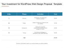 Your Investment For Wordpress Web Design Proposal Template Ppt Powerpoint Slides