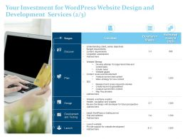 Your Investment For Wordpress Website Design And Development Services Ppt Icons