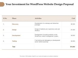 Your Investment For Wordpress Website Design Proposal Ppt Designs