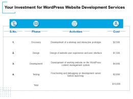 Your Investment For WordPress Website Development Services Ppt Powerpoint Presentation Files
