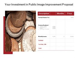 Your Investment In Public Image Improvement Proposal Ppt Powerpoint Presentation File Slides