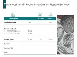 Your Investment In Publicity Generation Proposal Services Ppt Powerpoint Presentation Portfolio Topics