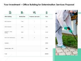 Your Investment Office Building For Extermination Services Proposal Ppt Layouts