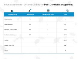 Your Investment Office Building For Pest Control Management Ppt Powerpoint Presentation File