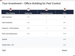 Your Investment Office Building For Pest Control Ppt Inspiration Pictures
