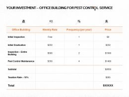 Your Investment Office Building For Pest Control Service Ppt Powerpoint Presentation Inspiration