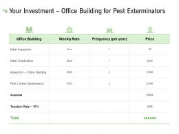 Your Investment Office Building For Pest Exterminators Ppt Powerpoint Presentation Portfolio