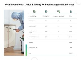 Your Investment Office Building For Pest Management Services Ppt Powerpoint