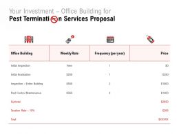 Your Investment Office Building For Pest Termination Services Proposal Ppt Powerpoint Presentation Infographic