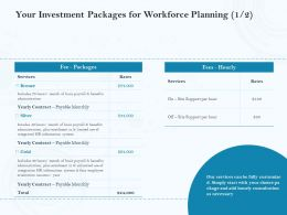 Your Investment Packages For Workforce Planning Ppt Powerpoint Master Slide
