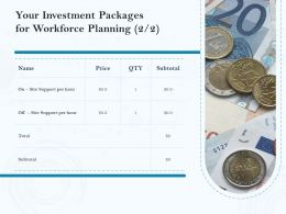 Your Investment Packages For Workforce Planning Ppt Powerpoint Pictures Icon