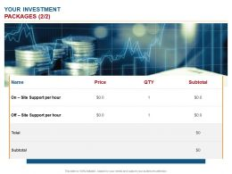 Your Investment Packages Price Ppt Powerpoint Presentation Summary Tips
