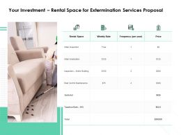 Your Investment Rental Space For Extermination Services Proposal Ppt Tutorials